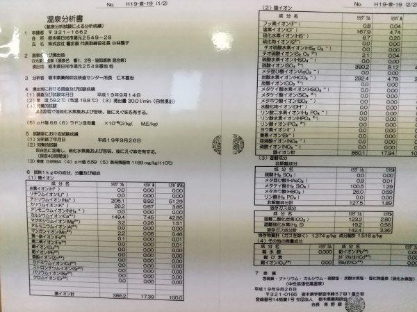 スパビレッジ カマヤ 温泉成分表